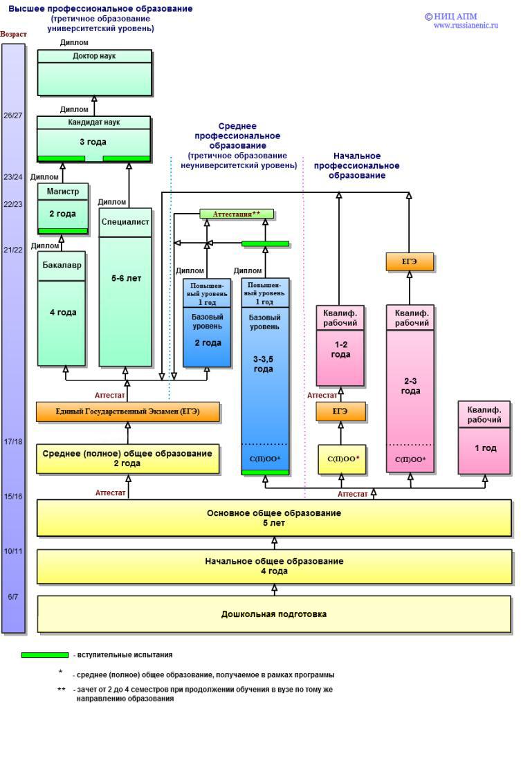 Реформатор делового образования в России - Information Agency CCI--Inform (Сhamber of Commerce and Industry.